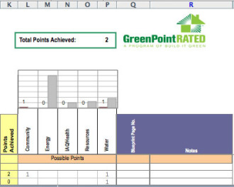 submit application, GreenPoint Rater